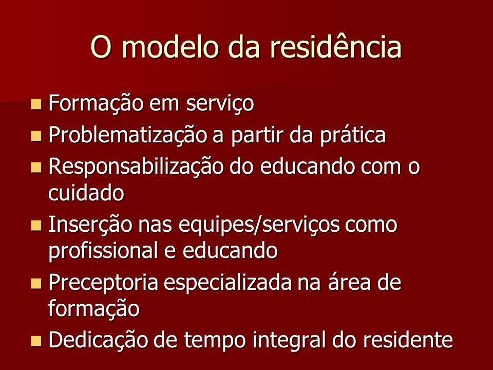 O modelo da residência Formação em serviço Formação em serviço Problematização a partir da prática Problematização a partir da prática Responsabilizaç