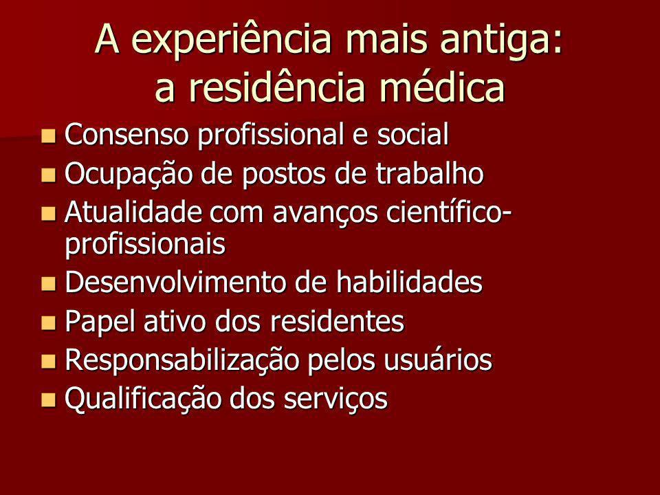 A experiência mais antiga: a residência médica Consenso profissional e social Consenso profissional e social Ocupação de postos de trabalho Ocupação d