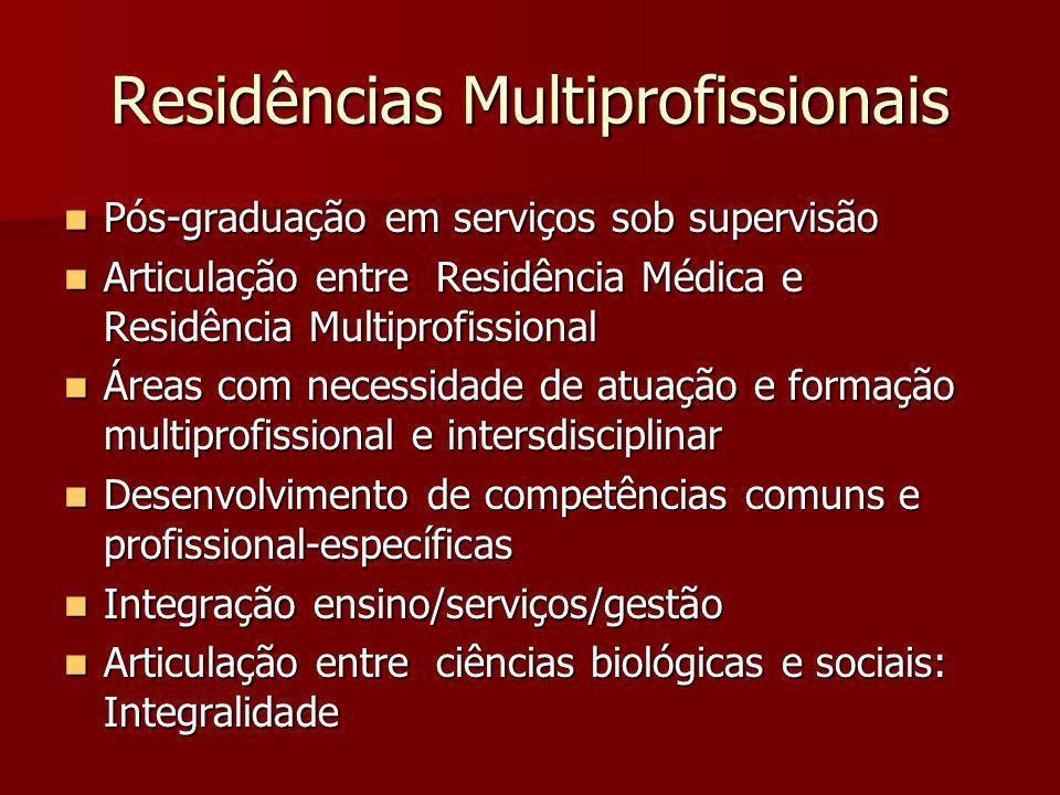 Residências Multiprofissionais Pós-graduação em serviços sob supervisão Pós-graduação em serviços sob supervisão Articulação entre Residência Médica e
