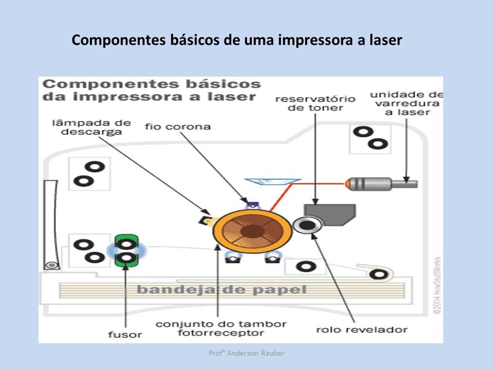 Prof° Anderson Rauber Componentes básicos de uma impressora a laser