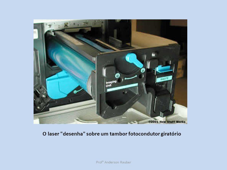 Prof° Anderson Rauber O laser