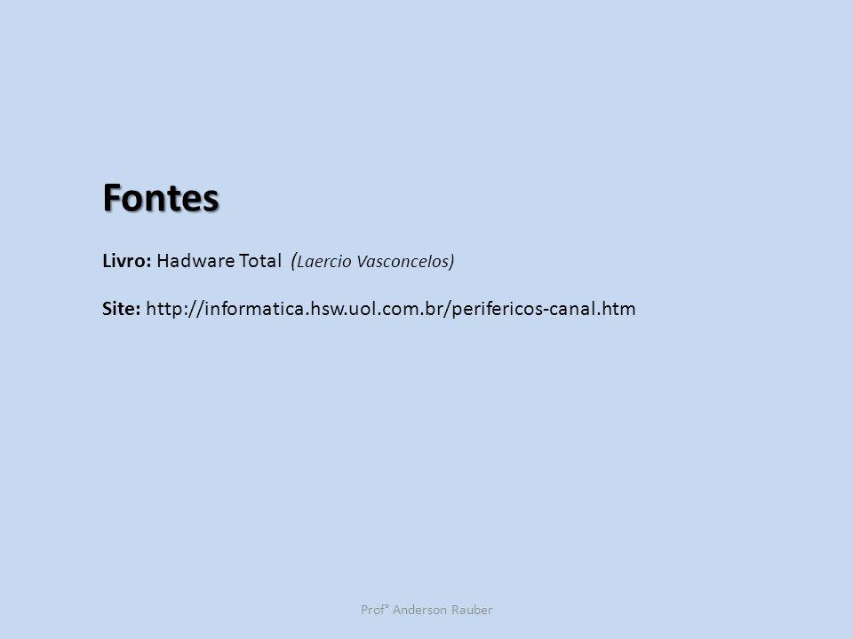 Prof° Anderson Rauber Fontes Livro: Hadware Total ( Laercio Vasconcelos) Site: http://informatica.hsw.uol.com.br/perifericos-canal.htm