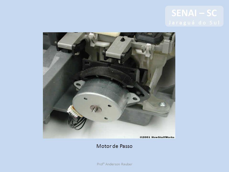 SENAI – SC J a r a g u á d o S u l SENAI – SC J a r a g u á d o S u l Prof° Anderson Rauber Cinto: um cinto é usado para prender o conjunto de cabeça de impressão ao motor de passo.