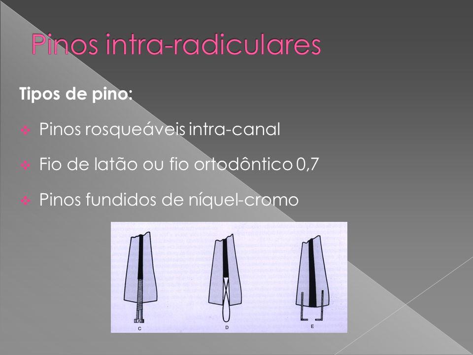 Tipos de pino: Pinos rosqueáveis intra-canal Fio de latão ou fio ortodôntico 0,7 Pinos fundidos de níquel-cromo