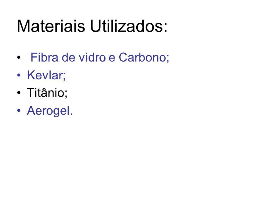 Materiais Utilizados: Fibra de vidro e Carbono; Kevlar; Titânio; Aerogel.