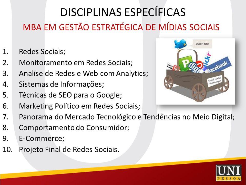DISCIPLINAS ESPECÍFICAS MBA EM GESTÃO ESTRATÉGICA DE MÍDIAS SOCIAIS 1.Redes Sociais; 2.Monitoramento em Redes Sociais; 3.Analise de Redes e Web com An