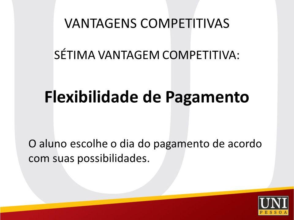 VANTAGENS COMPETITIVAS SÉTIMA VANTAGEM COMPETITIVA: Flexibilidade de Pagamento O aluno escolhe o dia do pagamento de acordo com suas possibilidades.