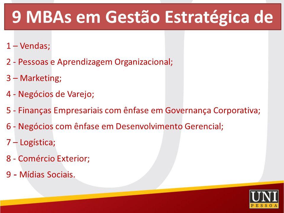 1 – Vendas; 2 - Pessoas e Aprendizagem Organizacional; 3 – Marketing; 4 - Negócios de Varejo; 5 - Finanças Empresariais com ênfase em Governança Corpo