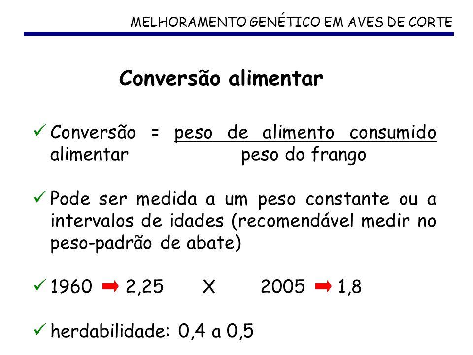 MELHORAMENTO GENÉTICO EM AVES DE CORTE Conversão = peso de alimento consumido alimentar peso do frango Pode ser medida a um peso constante ou a interv