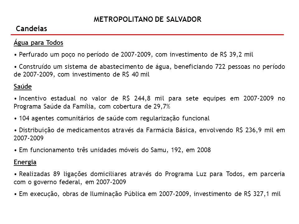 METROPOLITANO DE SALVADOR Candeias Água para Todos Perfurado um poço no período de 2007-2009, com investimento de R$ 39,2 mil Construído um sistema de abastecimento de água, beneficiando 722 pessoas no período de 2007-2009, com investimento de R$ 40 mil Saúde Incentivo estadual no valor de R$ 244,8 mil para sete equipes em 2007-2009 no Programa Saúde da Família, com cobertura de 29,7% 104 agentes comunitários de saúde com regularização funcional Distribuição de medicamentos através da Farmácia Básica, envolvendo R$ 236,9 mil em 2007-2009 Em funcionamento três unidades móveis do Samu, 192, em 2008 Energia Realizadas 89 ligações domiciliares através do Programa Luz para Todos, em parceria com o governo federal, em 2007-2009 Em execução, obras de Iluminação Pública em 2007-2009, investimento de R$ 327,1 mil