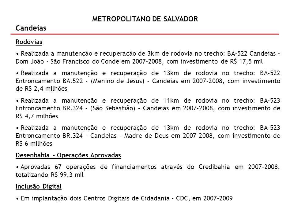 METROPOLITANO DE SALVADOR Candeias Rodovias Realizada a manutenção e recuperação de 3km de rodovia no trecho: BA-522 Candeias - Dom João - São Francisco do Conde em 2007-2008, com investimento de R$ 17,5 mil Realizada a manutenção e recuperação de 13km de rodovia no trecho: BA-522 Entroncamento BA.522 - (Menino de Jesus) - Candeias em 2007-2008, com investimento de R$ 2,4 milhões Realizada a manutenção e recuperação de 11km de rodovia no trecho: BA-523 Entroncamento BR.324 - (São Sebastião) – Candeias em 2007-2008, com investimento de R$ 4,7 milhões Realizada a manutenção e recuperação de 13km de rodovia no trecho: BA-523 Entroncamento BR.324 - Candeias - Madre de Deus em 2007-2008, com investimento de R$ 6 milhões Desenbahia – Operações Aprovadas Aprovadas 67 operações de financiamentos através do Credibahia em 2007-2008, totalizando R$ 99,3 mil Inclusão Digital Em implantação dois Centros Digitais de Cidadania – CDC, em 2007-2009