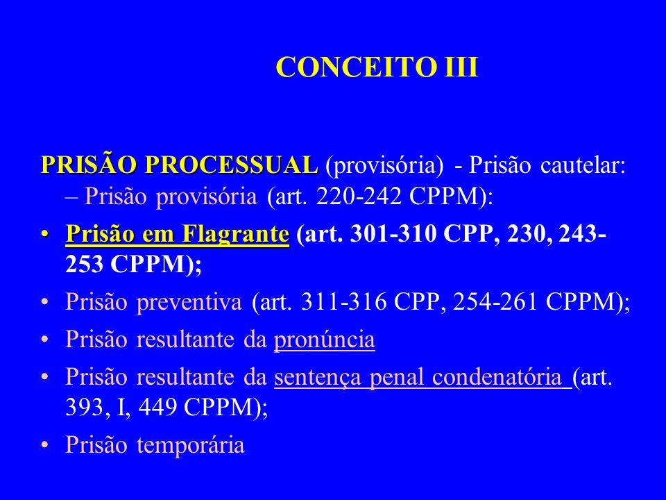 CONCEITO III PRISÃO PROCESSUAL PRISÃO PROCESSUAL (provisória) - Prisão cautelar: – Prisão provisória (art. 220-242 CPPM): Prisão em FlagrantePrisão em