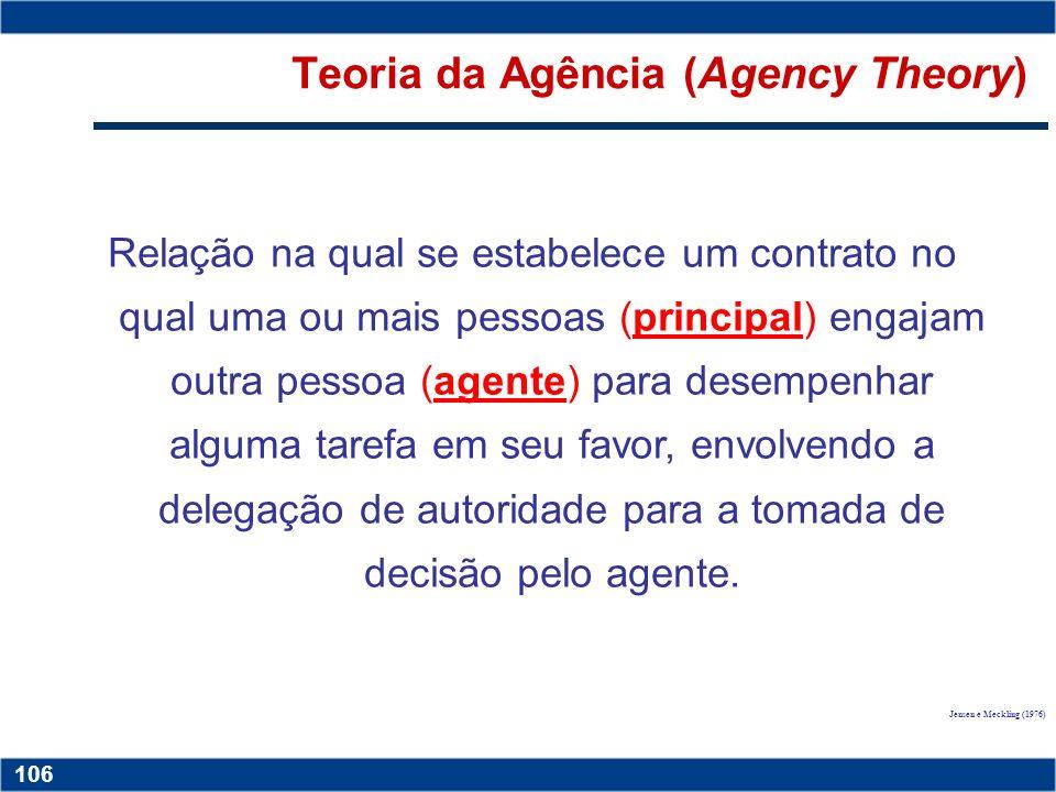 Copyright © 2006 by Pearson Education 15-105 105 Copyright © 2006 by Pearson Education 15-105 105 FIRMA Executivo Maximizar sua Utilidade Desenvolvime