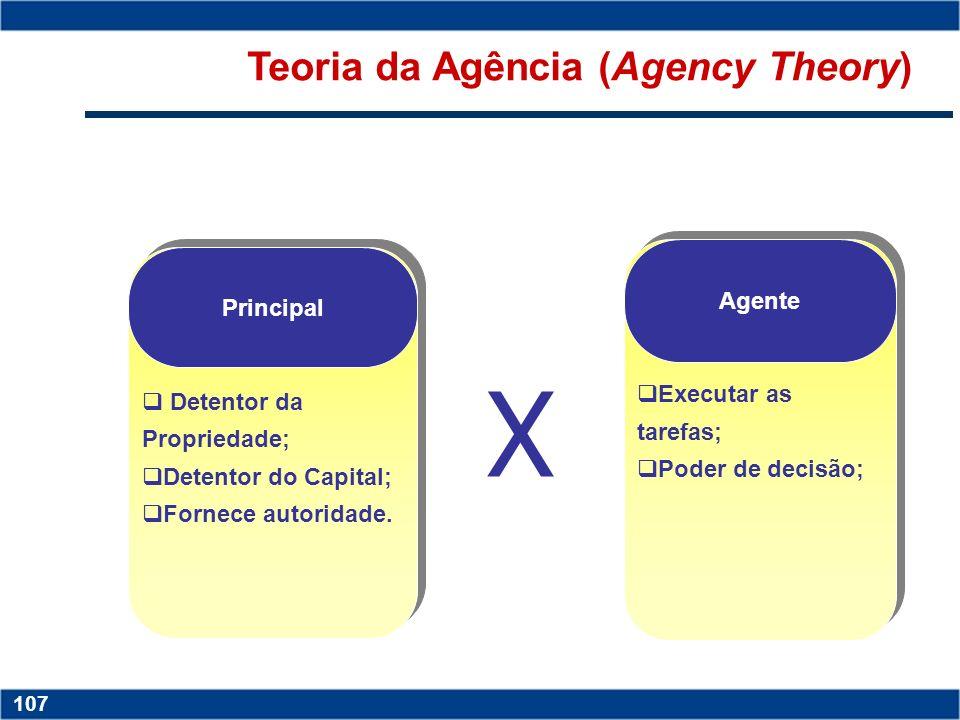 Copyright © 2006 by Pearson Education 15-106 106 Copyright © 2006 by Pearson Education 15-106 106 Teoria da Agência (Agency Theory) Jensen e Meckling