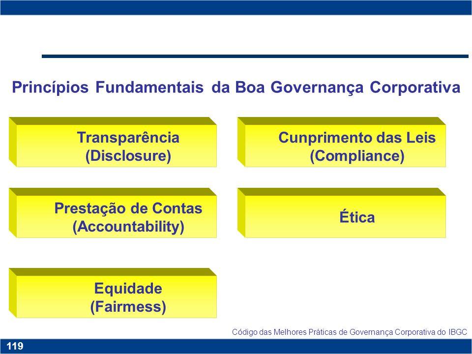 Copyright © 2006 by Pearson Education 15-118 118 Copyright © 2006 by Pearson Education 15-118 118 IBGC: Instituto Brasileiro de Governança Corporativa