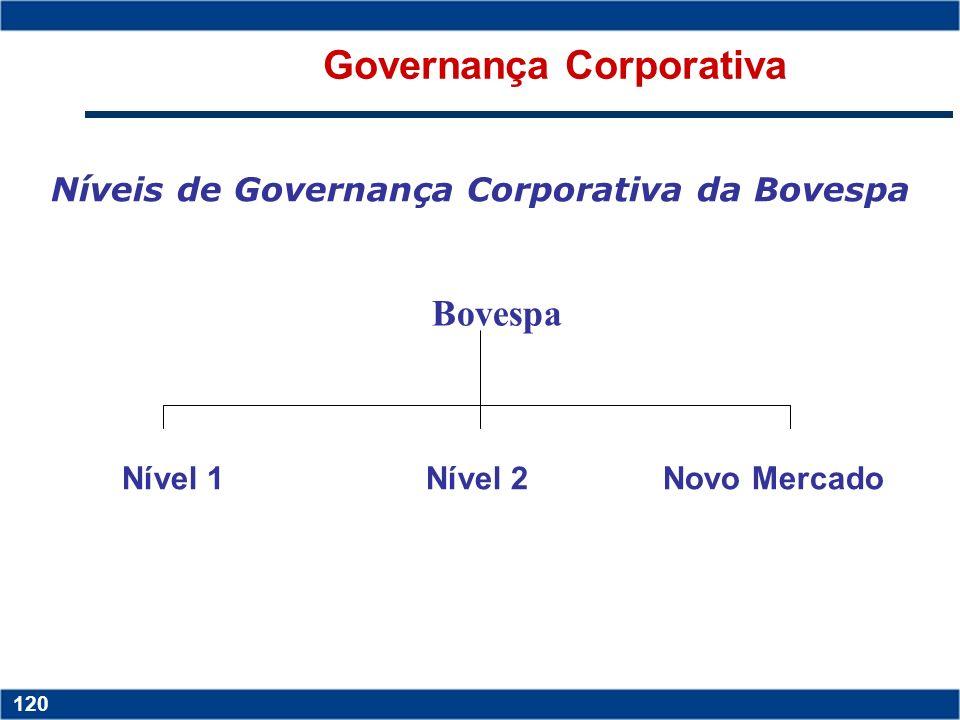 Copyright © 2006 by Pearson Education 15-119 119 Copyright © 2006 by Pearson Education 15-119 119 Princípios Fundamentais da Boa Governança Corporativ