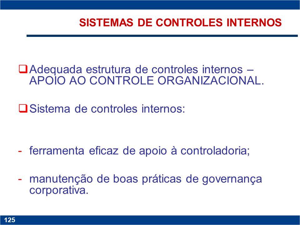 Copyright © 2006 by Pearson Education 15-124 124 Copyright © 2006 by Pearson Education 15-124 124 A CONTROLADORIA... com o apoio de sistemas de mensur
