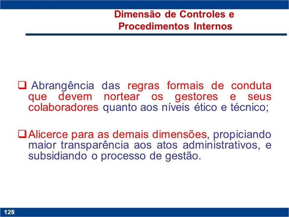 Copyright © 2006 by Pearson Education 15-127 127 Copyright © 2006 by Pearson Education 15-127 127 Dimensão de Controles e Procedimentos Internos Propo