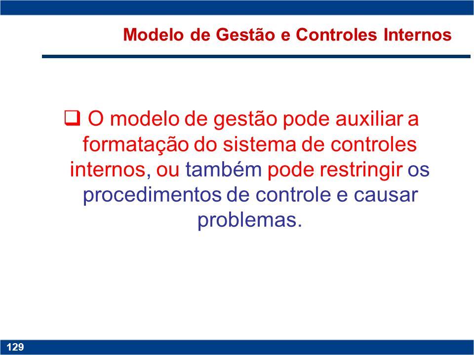 Copyright © 2006 by Pearson Education 15-128 128 Copyright © 2006 by Pearson Education 15-128 128 Abrangência das regras formais de conduta que devem
