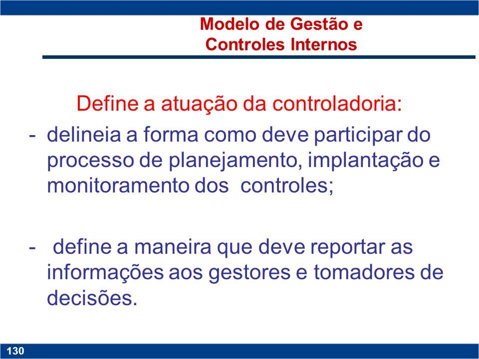 Copyright © 2006 by Pearson Education 15-129 129 Copyright © 2006 by Pearson Education 15-129 129 Modelo de Gestão e Controles Internos O modelo de ge