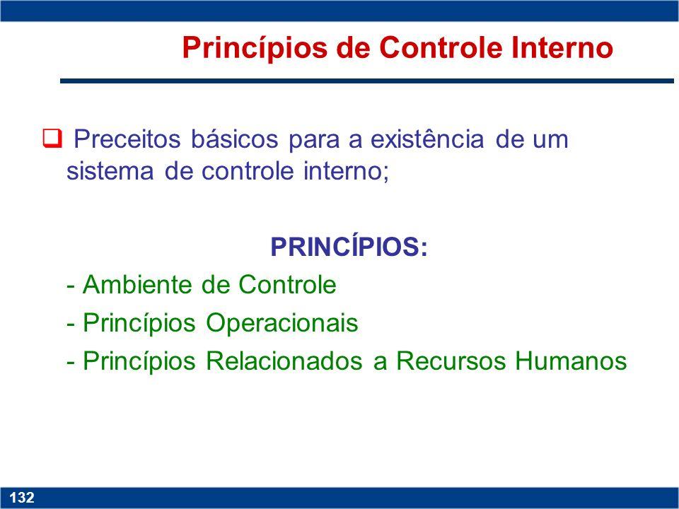 Copyright © 2006 by Pearson Education 15-131 131 Copyright © 2006 by Pearson Education 15-131 131 Formatação do Sistema de Controles Internos Delineam