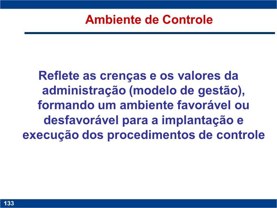 Copyright © 2006 by Pearson Education 15-132 132 Copyright © 2006 by Pearson Education 15-132 132 Princípios de Controle Interno Preceitos básicos par