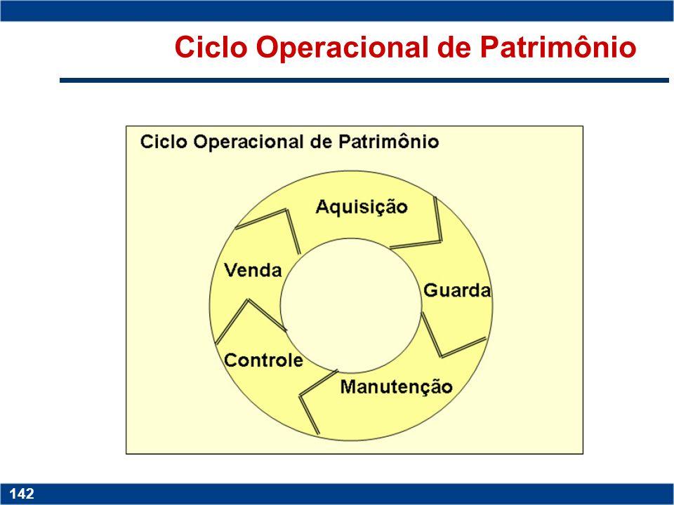 Copyright © 2006 by Pearson Education 15-141 141 Copyright © 2006 by Pearson Education 15-141 141 Ciclo Operacional de Recursos Humanos