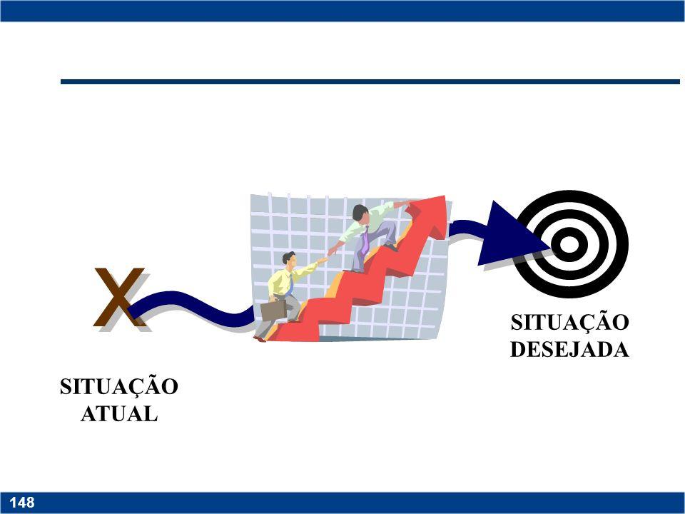 Copyright © 2006 by Pearson Education 15-147 147 PLANEJAMENTO ESTRATÉGICO