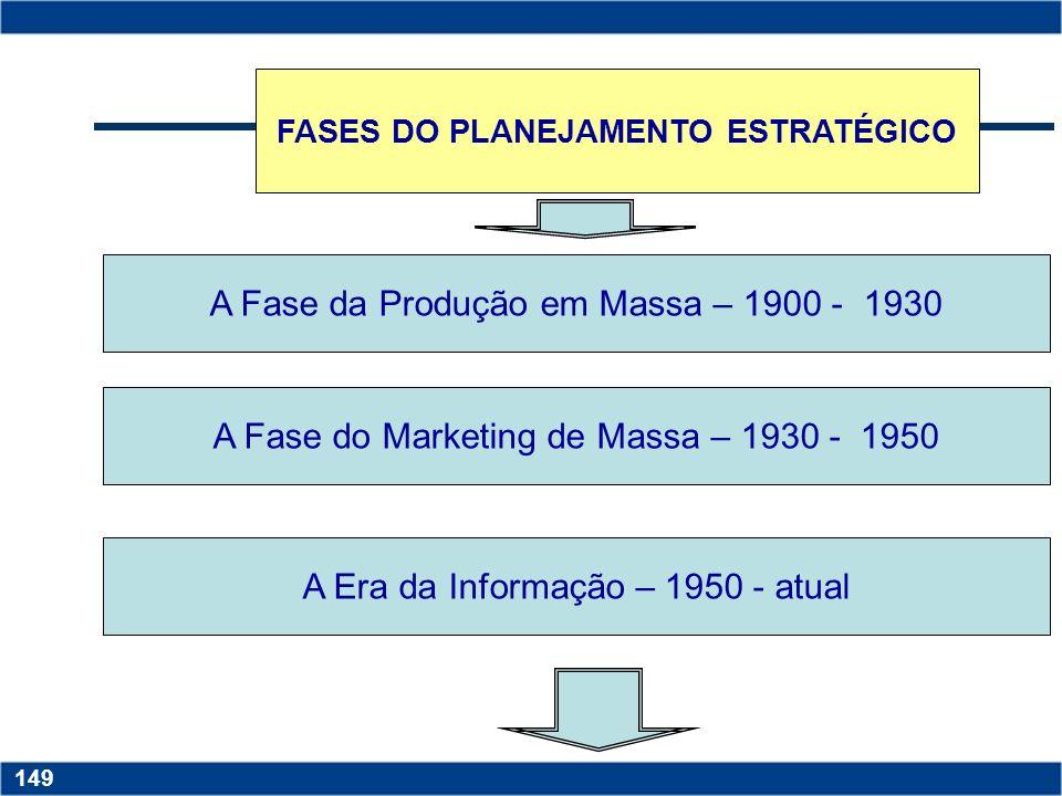 Copyright © 2006 by Pearson Education 15-148 148 x x SITUAÇÃO ATUAL SITUAÇÃO DESEJADA