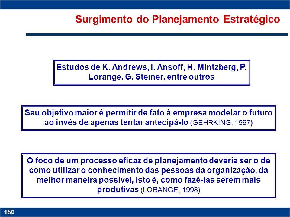 Copyright © 2006 by Pearson Education 15-149 149 FASES DO PLANEJAMENTO ESTRATÉGICO A Fase da Produção em Massa – 1900 - 1930 A Fase do Marketing de Ma