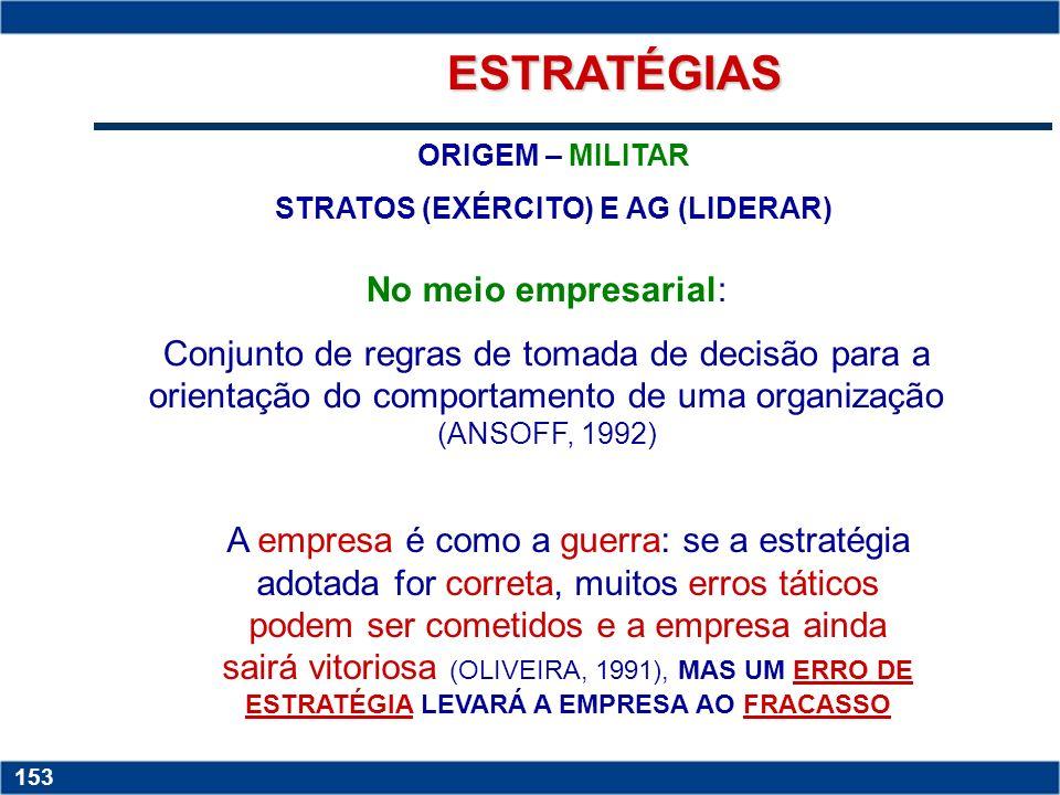 Copyright © 2006 by Pearson Education 15-152 152 Ambiente Interno político social legal tecnológico cliente concorrência Ambiente específico econômico