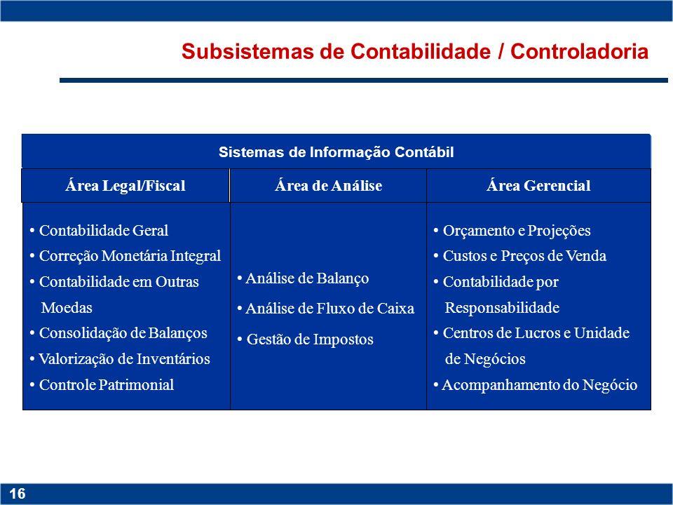 Copyright © 2006 by Pearson Education 15-15 15 Copyright © 2006 by Pearson Education 15-15 15 COMISSÃO PAGAMENTOS PEDIDOS OE- SHIPPING VENDAS MARKETIN