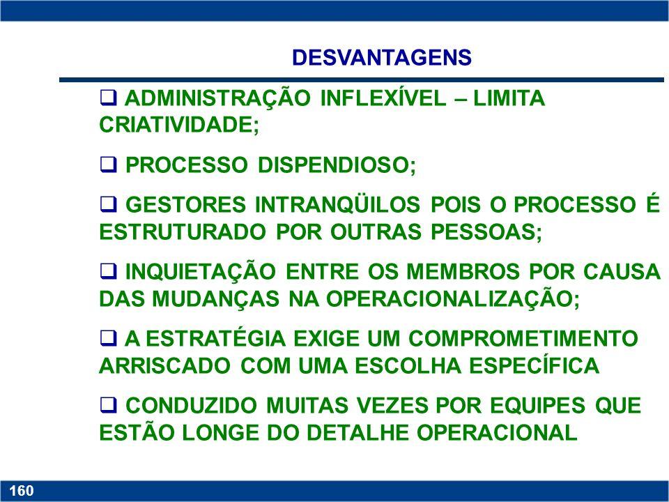 Copyright © 2006 by Pearson Education 15-159 159 VANTAGENS MANTÉM O EQUILÍBRIO DA EMPRESA NO AMBIENTE; CONCILIA OPORTUNIDADES, FORÇAS E FRAQUEZAS;