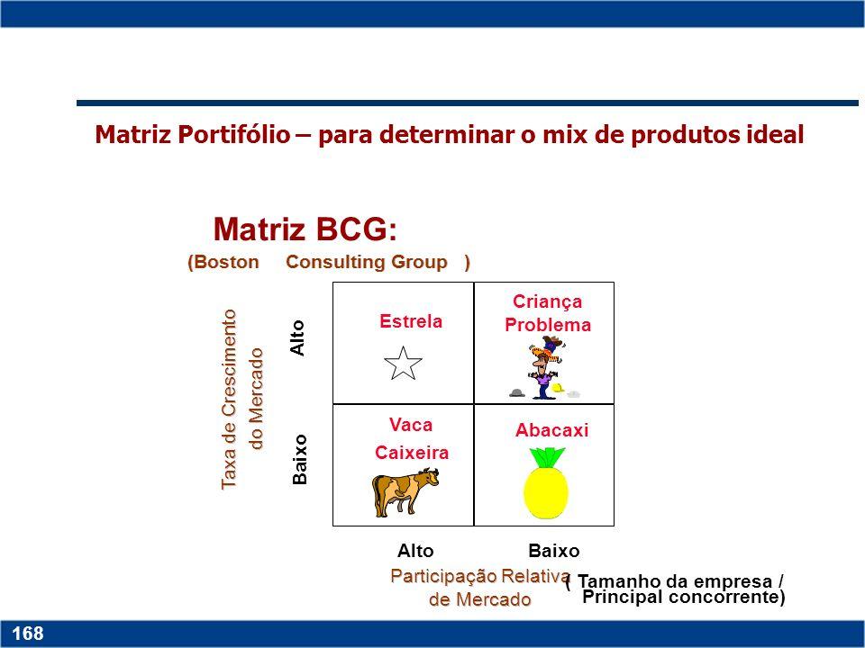 Copyright © 2006 by Pearson Education 15-167 167 Ambiente Interno político social legal tecnológico cliente concorrência Ambiente específico econômico