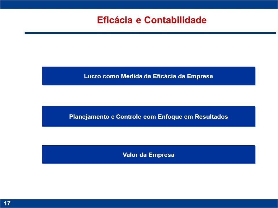 Copyright © 2006 by Pearson Education 15-16 16 Copyright © 2006 by Pearson Education 15-16 16 Sistemas de Informação Contábil Área Legal/FiscalÁrea de