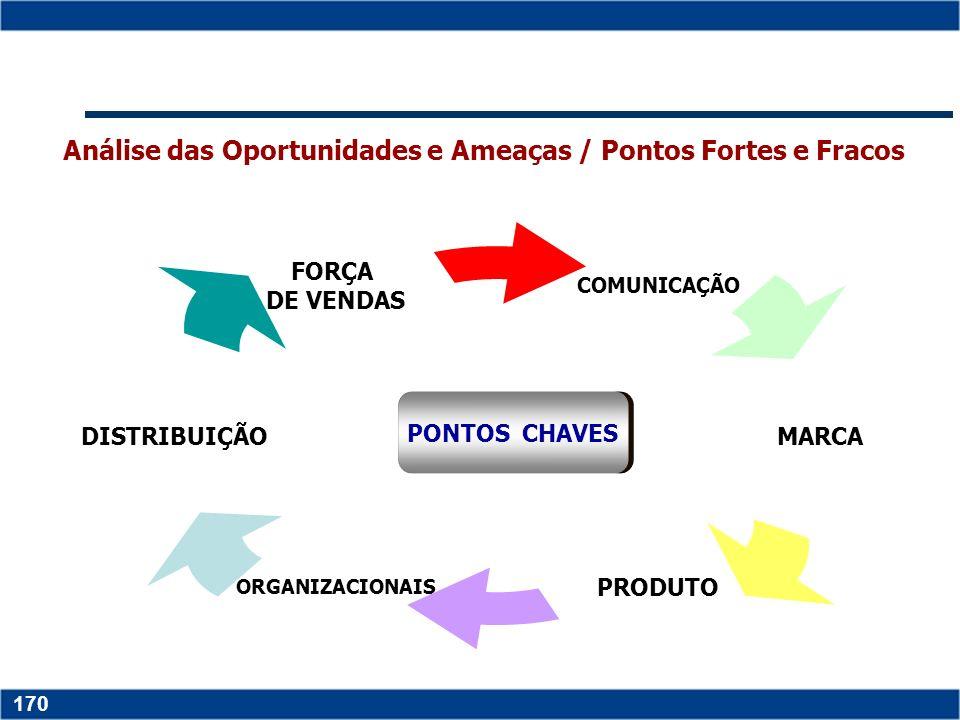 Copyright © 2006 by Pearson Education 15-169 169 Determinar metas e objetivos e a estratégia da empresa