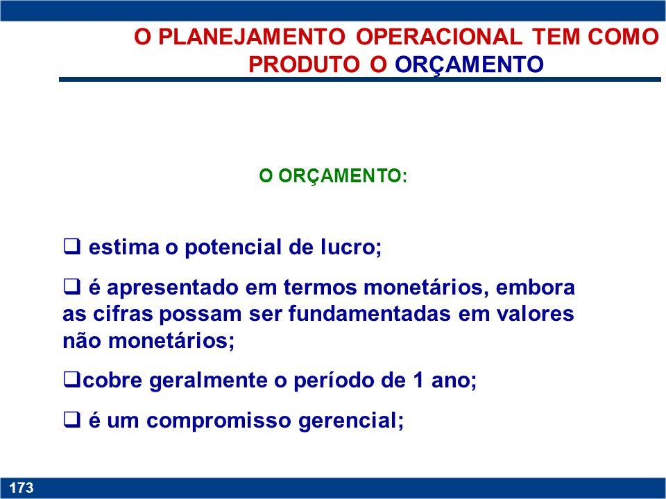 Copyright © 2006 by Pearson Education 15-172 172 O QUE É? Representação quantitativa das diretrizes emanadas do planejamento estratégico e embasado na