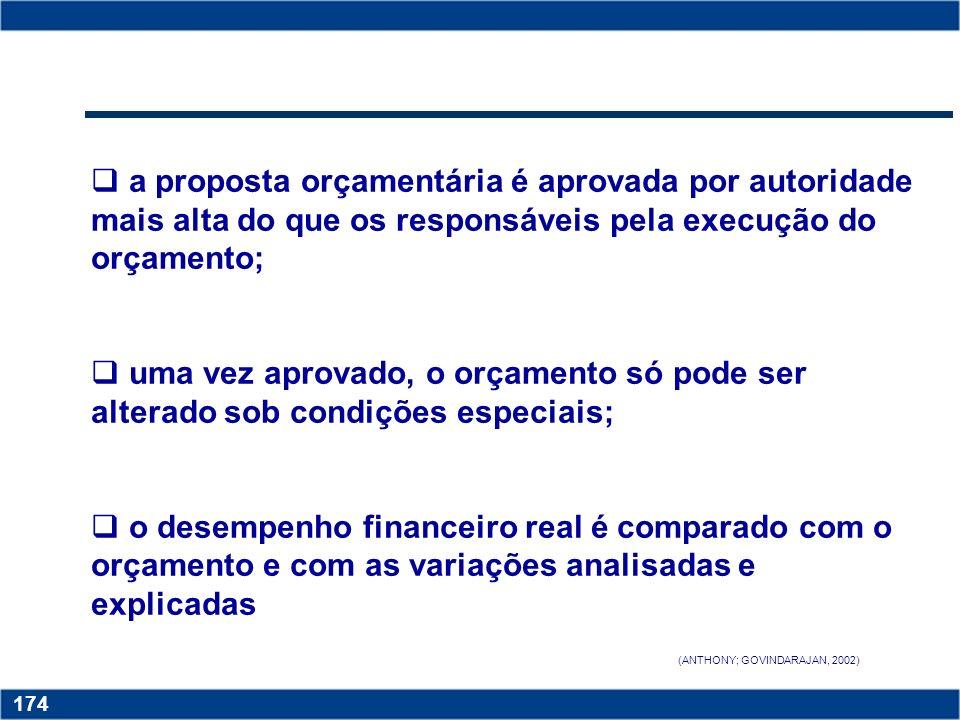 Copyright © 2006 by Pearson Education 15-173 173 O PLANEJAMENTO OPERACIONAL TEM COMO PRODUTO O ORÇAMENTO O ORÇAMENTO: estima o potencial de lucro; é a