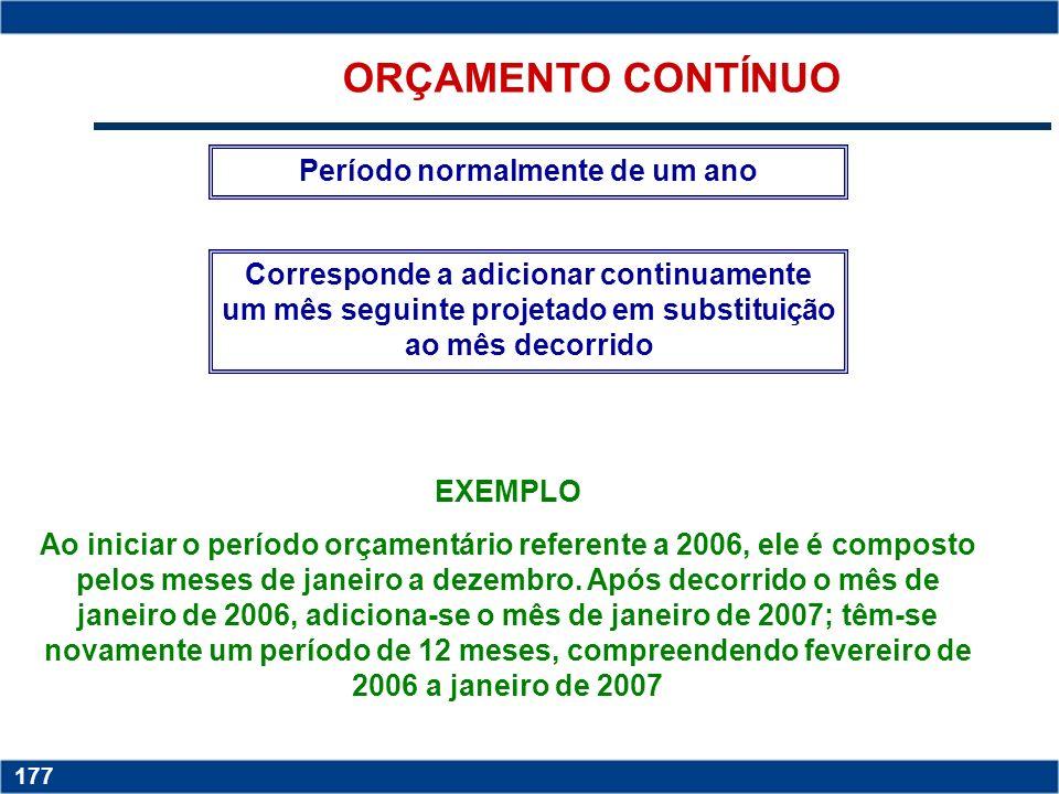 Copyright © 2006 by Pearson Education 15-176 176 MÉTODOS DE ELABORAÇÃO DO ORÇAMENTO Métodos Orçamentários Orçamento Contínuo Orçamento Base Zero Orçam