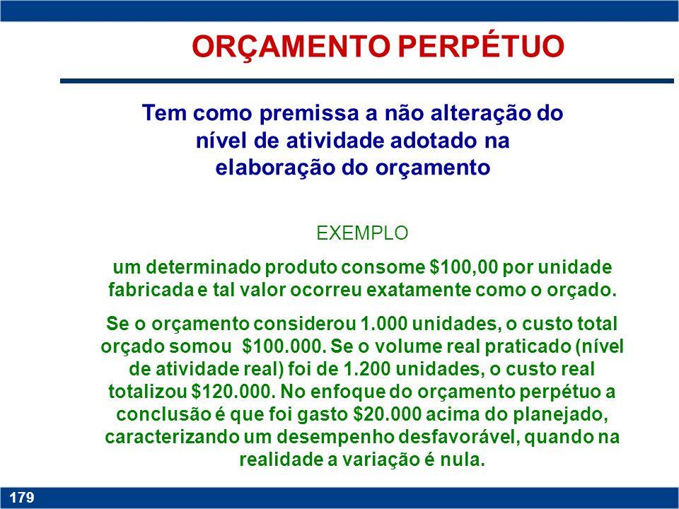 Copyright © 2006 by Pearson Education 15-178 178 ORÇAMENTO BASE ZERO perspectiva da não existência de um passado, da inexistência da própria empresa O