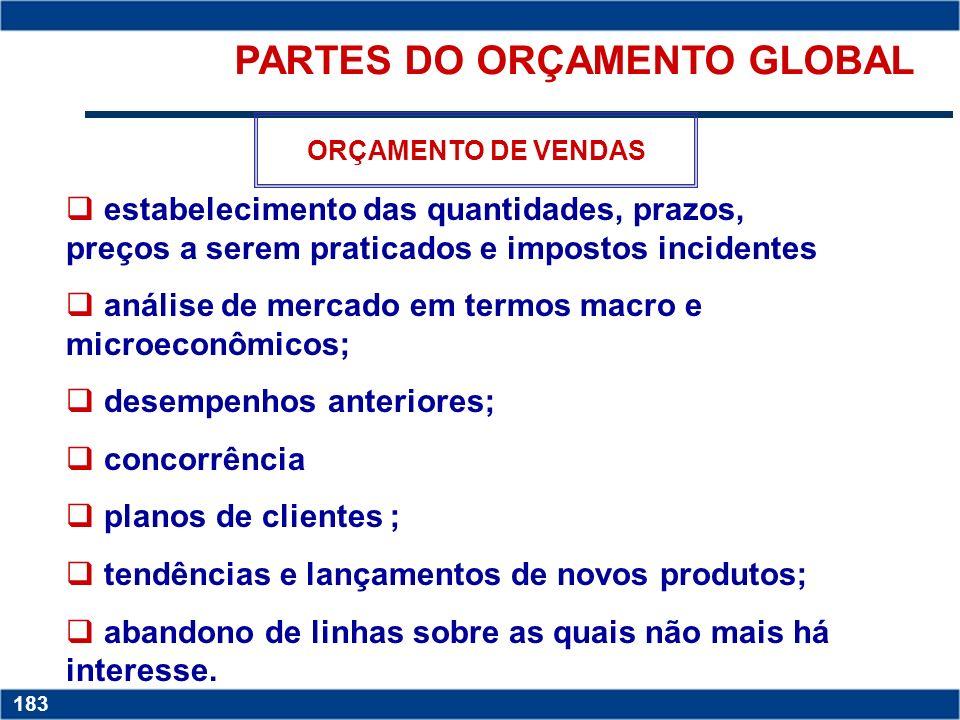 Copyright © 2006 by Pearson Education 15-182 182 DETALHAMENTO DO ORÇAMENTO LUNKES, R.J. – Adaptado de HORNGREN et al. (2000).
