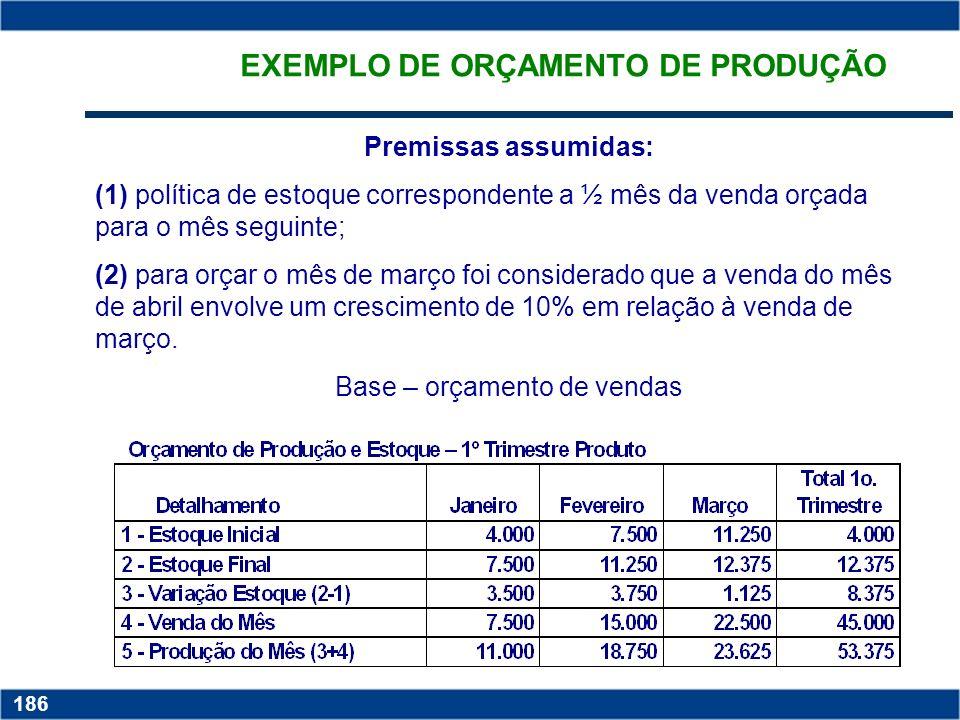Copyright © 2006 by Pearson Education 15-185 185 Informações utilizadas pelas unidades organizacionais envolvidas com o processo de produção Atividade