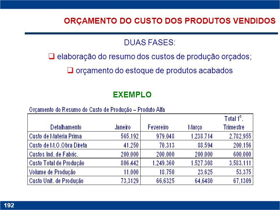 Copyright © 2006 by Pearson Education 15-191 191 III – ORÇAMENTO DOS CUSTOS INDIRETOS DE FABRICAÇÃO Alguns exemplos dos tipos de custos: depreciação m