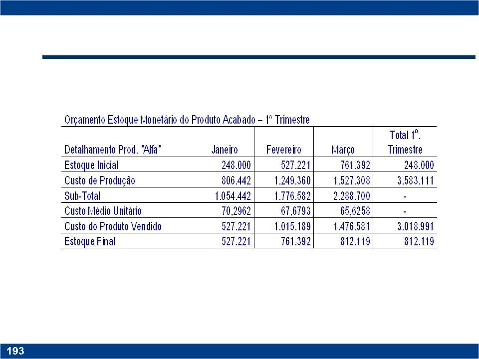 Copyright © 2006 by Pearson Education 15-192 192 DUAS FASES: elaboração do resumo dos custos de produção orçados; orçamento do estoque de produtos aca
