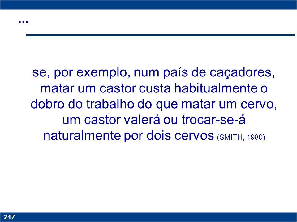 Copyright © 2006 by Pearson Education 15-216 216 Copyright © 2006 by Pearson Education 15-216 216 ADAM SMITH TEORIA = TRABALHO, CAPITAL, TERRA O verda