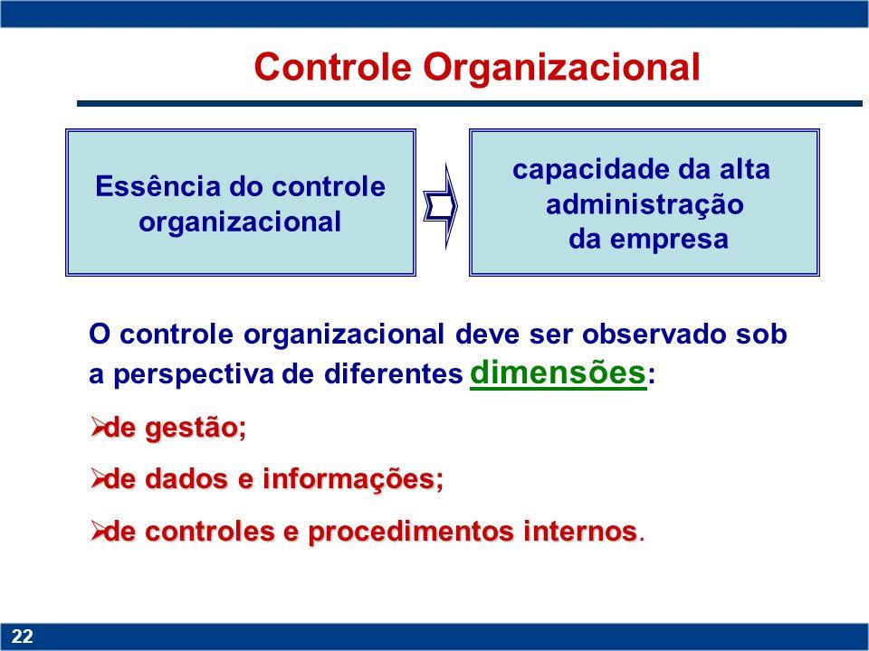 Copyright © 2006 by Pearson Education 15-21 21 Copyright © 2006 by Pearson Education 15-21 21 O AMBIENTE DA ÁREA DE CONTROLADORIA OU CONTROLES