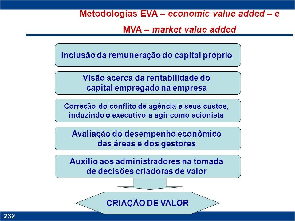 Copyright © 2006 by Pearson Education 15-231 231 A CONTROLADORIA... com o apoio de sistemas de mensuração e informação, deve: acompanhar os desdobrame