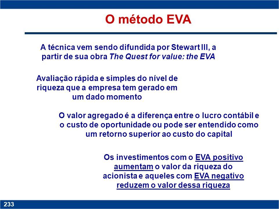 Copyright © 2006 by Pearson Education 15-232 232 Metodologias EVA – economic value added – e MVA – market value added Inclusão da remuneração do capit