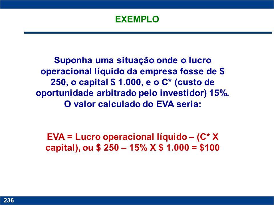 Copyright © 2006 by Pearson Education 15-235 235 COMO O EVA É CALCULADO? EVA = NOPAT – Custo do Capital Onde, NOPAT = lucro operacional líquido após o