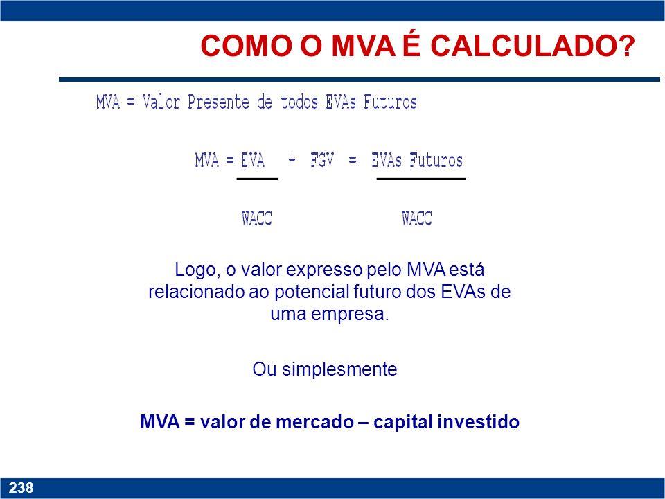 Copyright © 2006 by Pearson Education 15-237 237 O MÉTODO MVA Diferença entre o valor de mercado da empresa (quanto se ganharia com sua venda) e o cap
